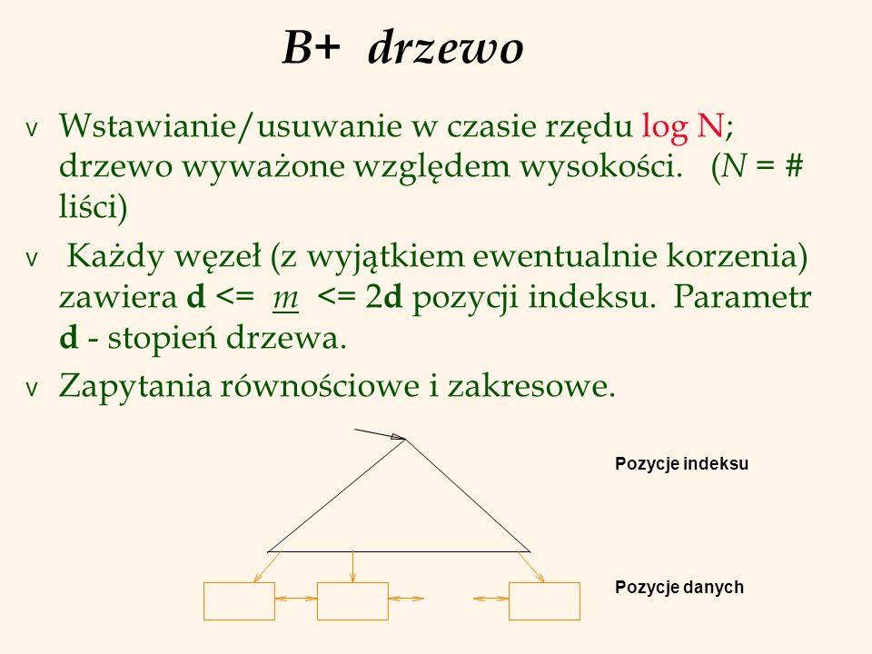 B+ drzewo Wstawianie/usuwanie w czasie rzędu log N; drzewo wyważone względem wysokości. (N = # liści)