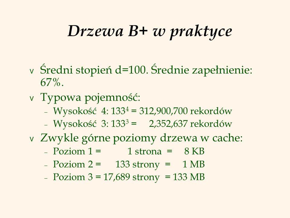Drzewa B+ w praktyce Średni stopień d=100. Średnie zapełnienie: 67%.