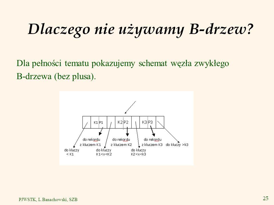 Dlaczego nie używamy B-drzew