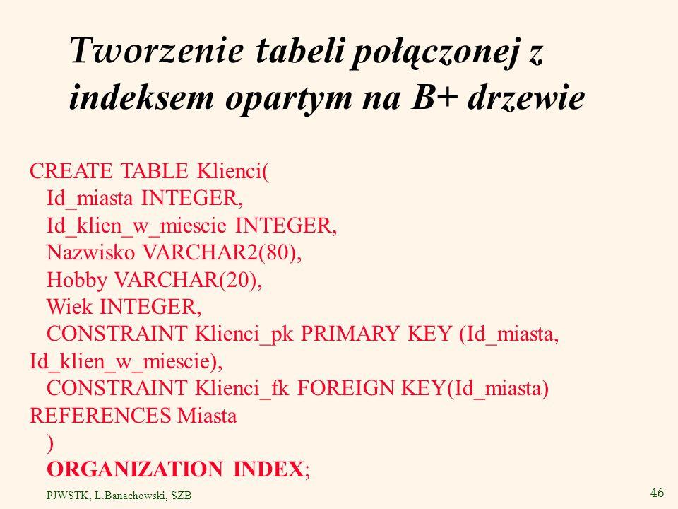 Tworzenie tabeli połączonej z indeksem opartym na B+ drzewie