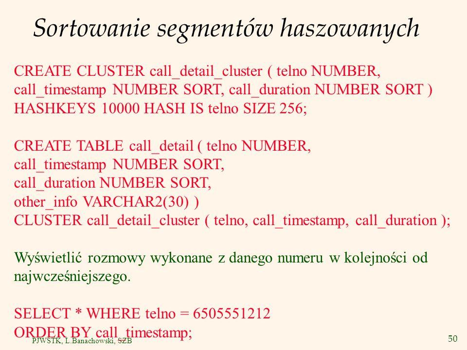 Sortowanie segmentów haszowanych