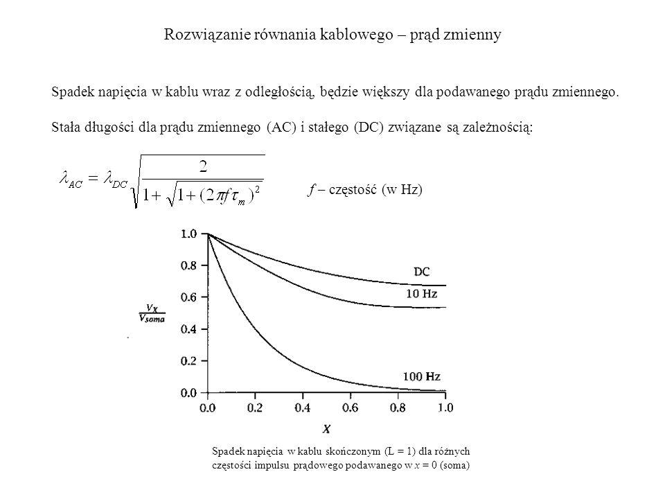 Rozwiązanie równania kablowego – prąd zmienny