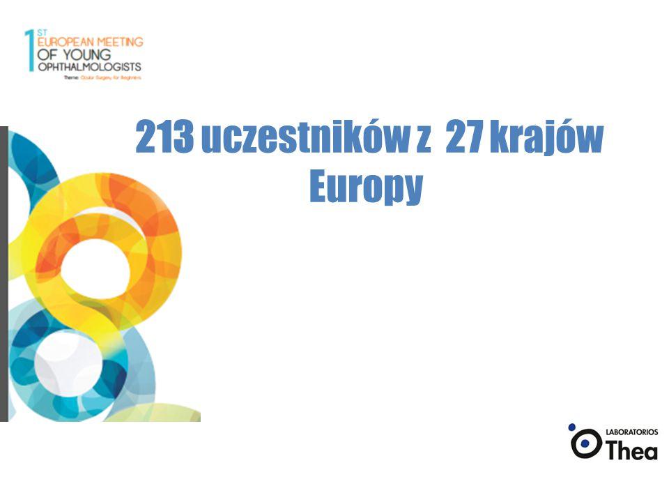 213 uczestników z 27 krajów Europy