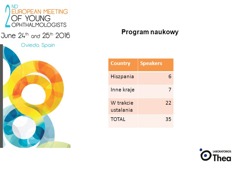 Program naukowy Country Speakers Hiszpania 6 Inne kraje 7
