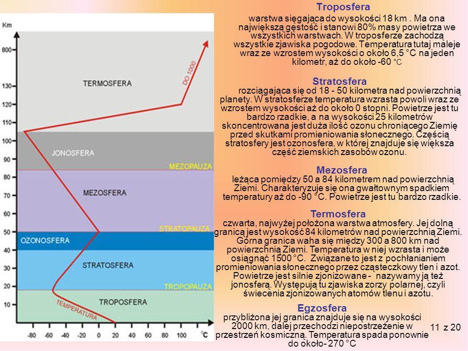 Stratosfera Mezosfera Termosfera Egzosfera