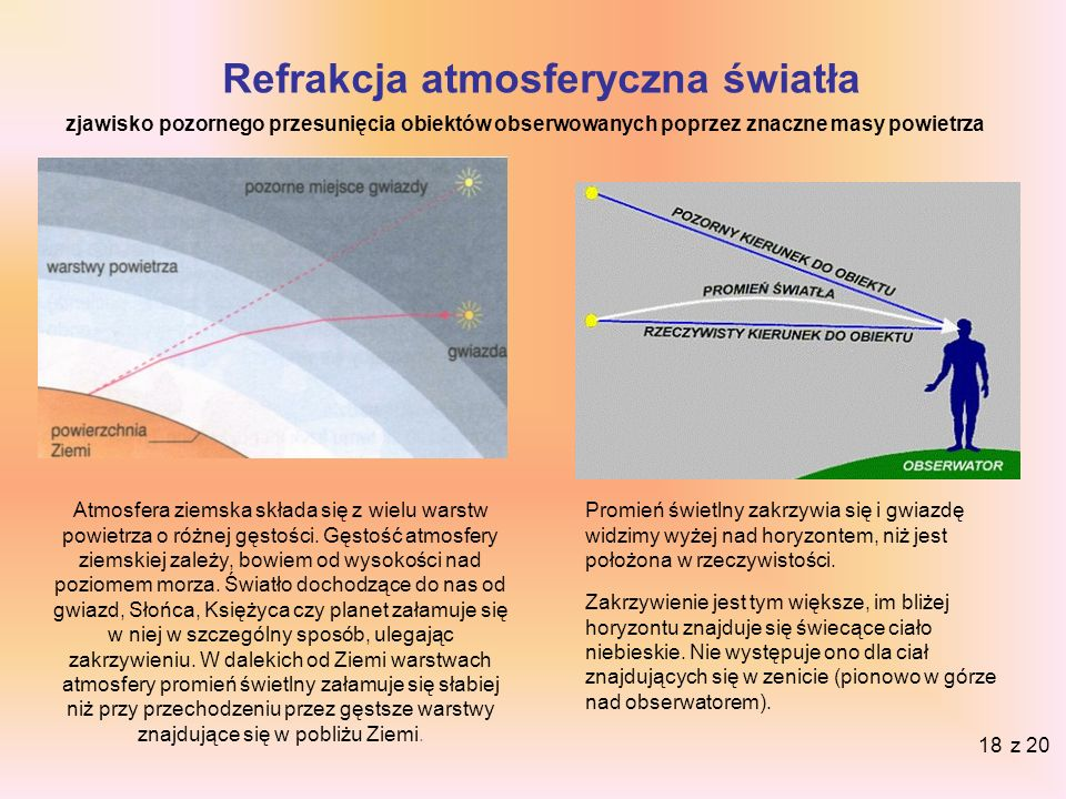 Refrakcja atmosferyczna światła