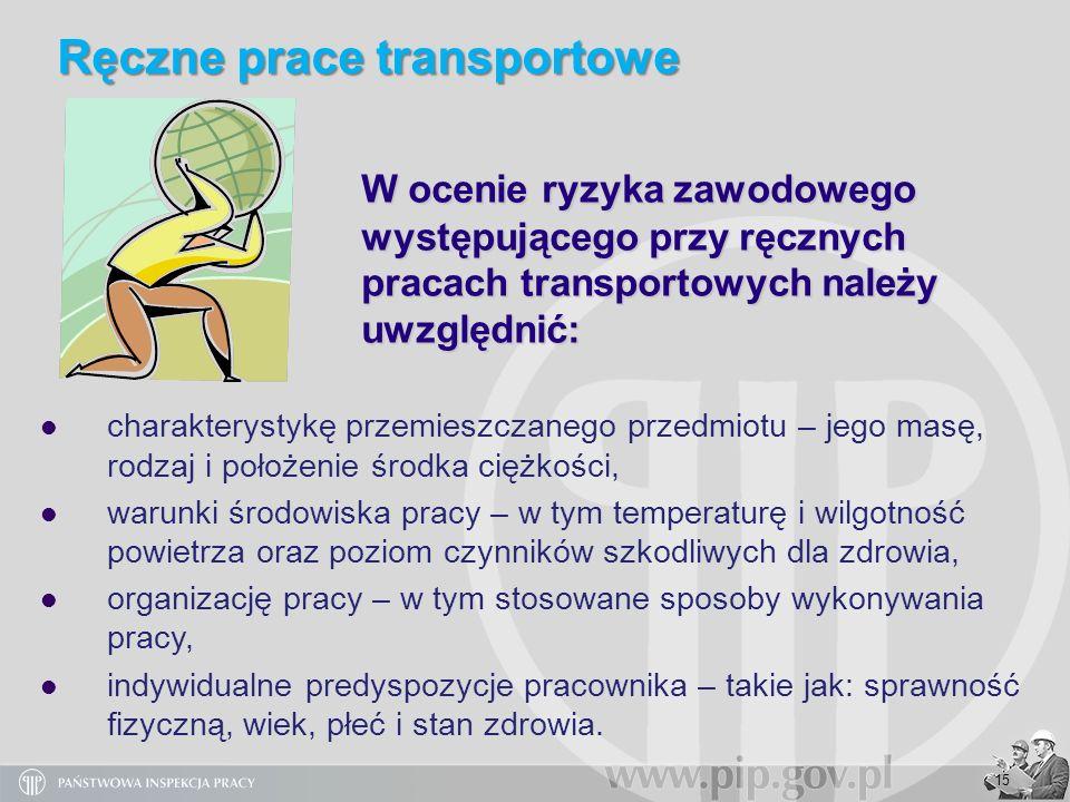 Ręczne prace transportowe