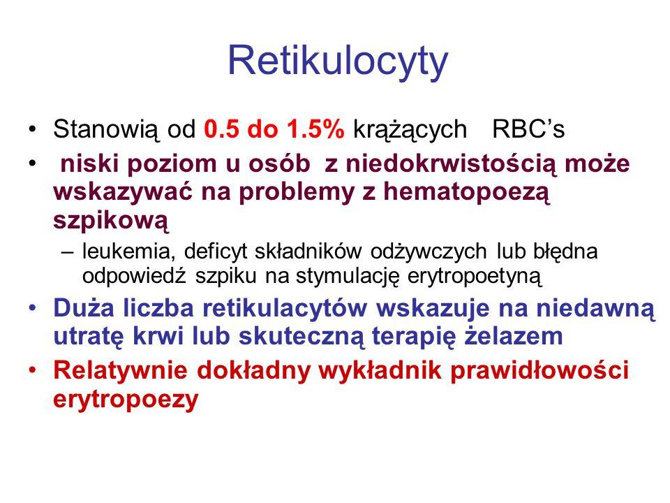 Retikulocyty Stanowią od 0.5 do 1.5% krążących RBC's