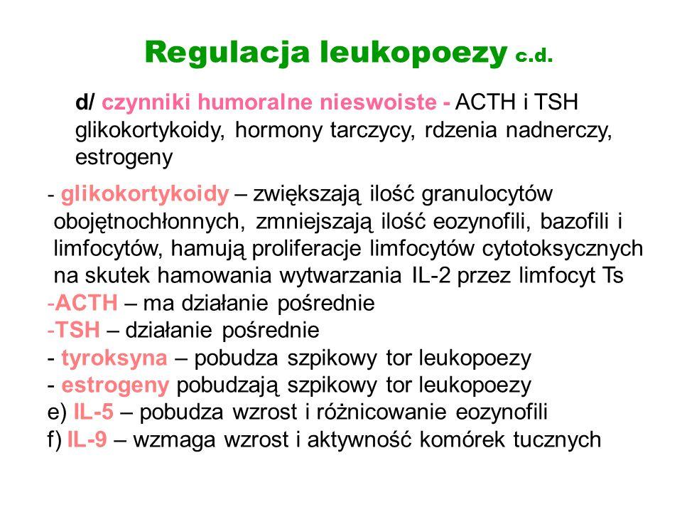 Regulacja leukopoezy c.d.