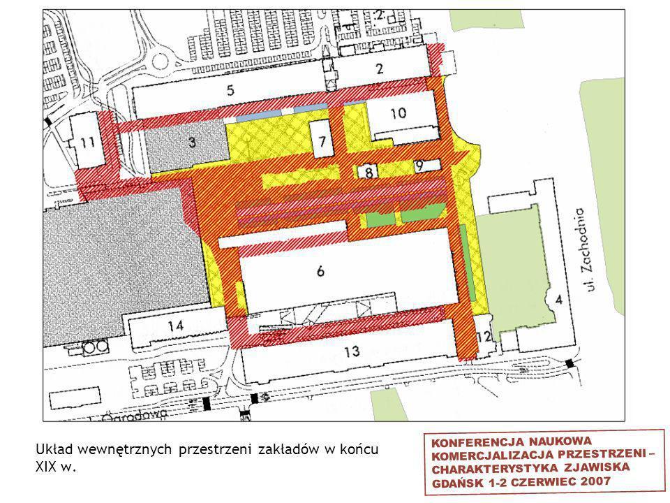 Układ wewnętrznych przestrzeni zakładów w końcu XIX w.