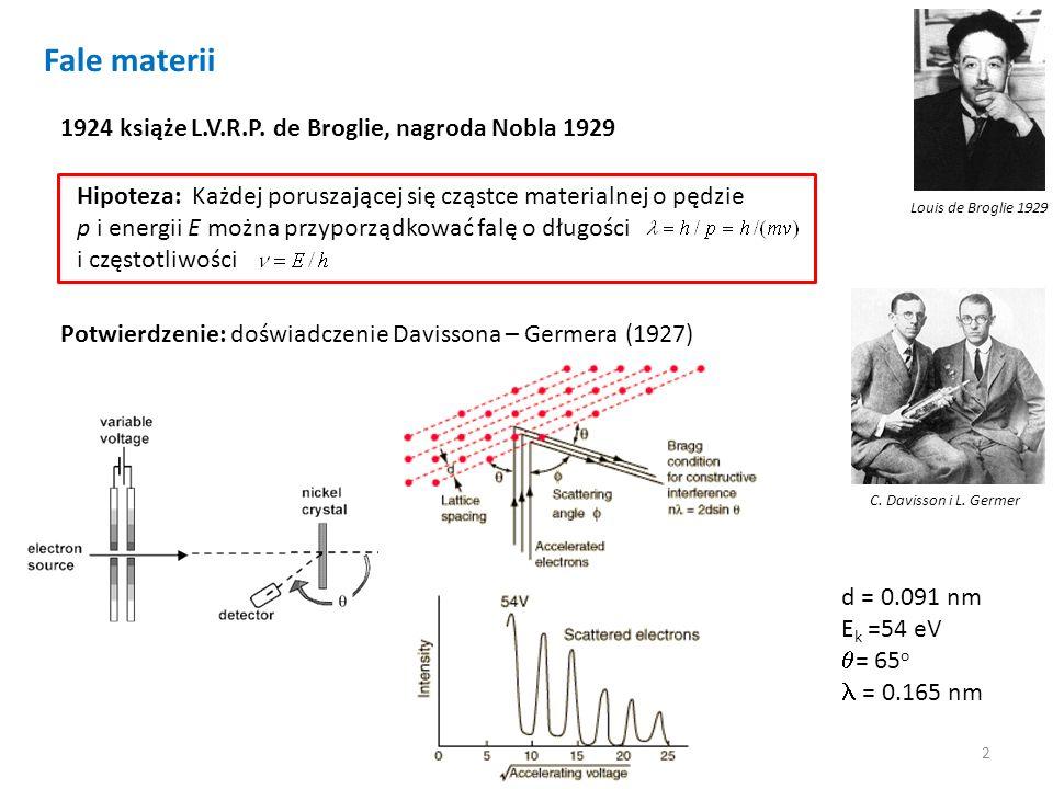 Fale materii 1924 książe L.V.R.P. de Broglie, nagroda Nobla 1929