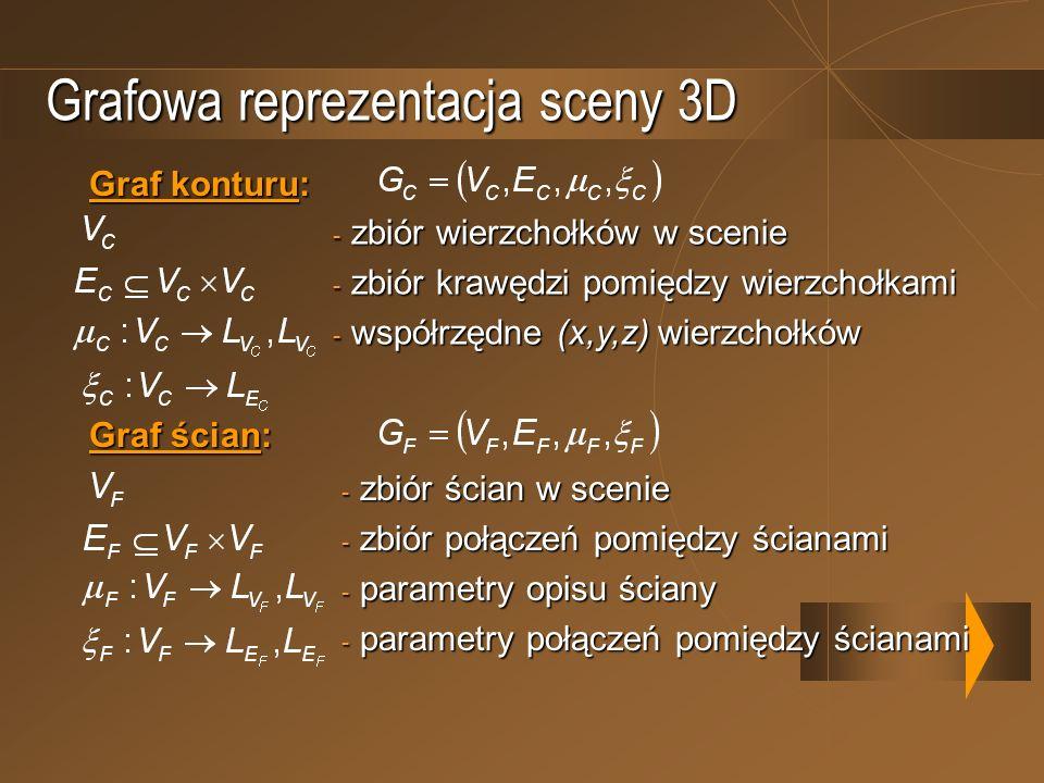 Grafowa reprezentacja sceny 3D
