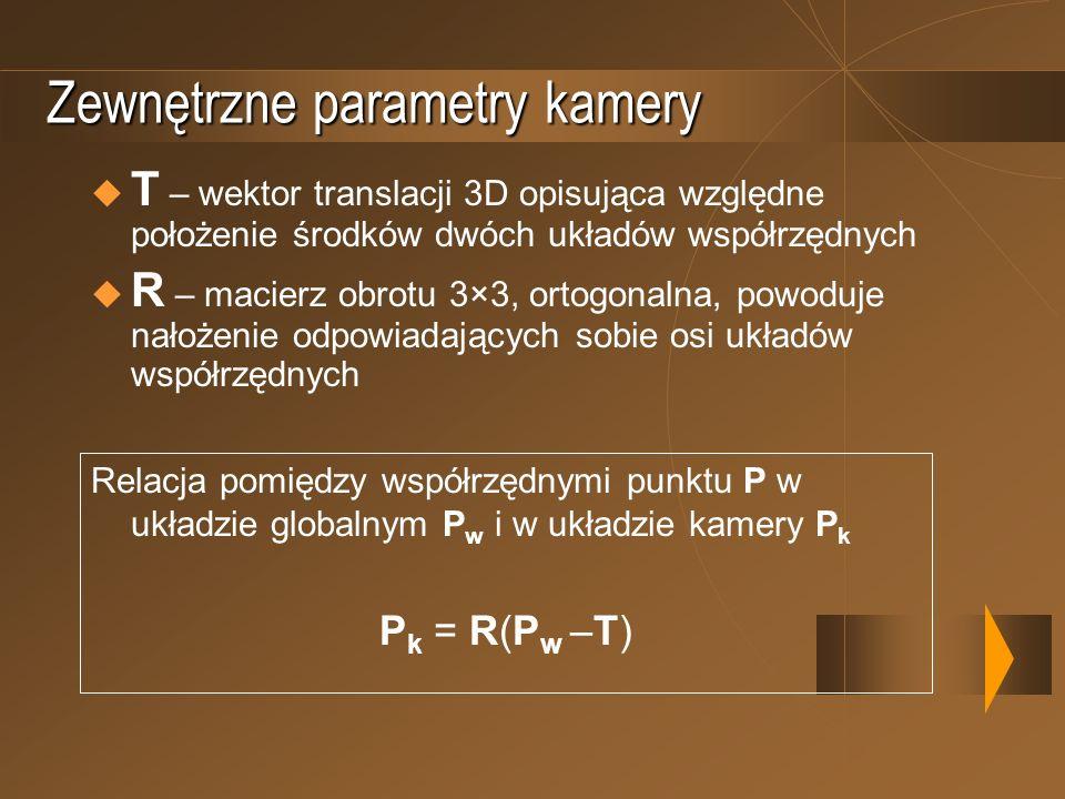 Zewnętrzne parametry kamery