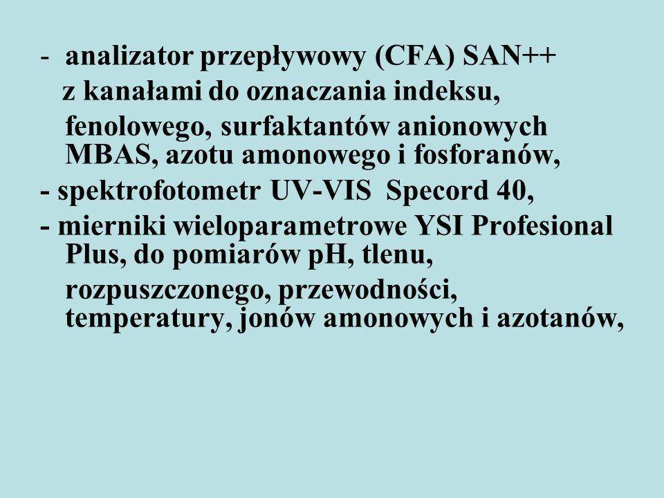 analizator przepływowy (CFA) SAN++