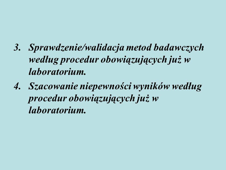 Sprawdzenie/walidacja metod badawczych według procedur obowiązujących już w laboratorium.