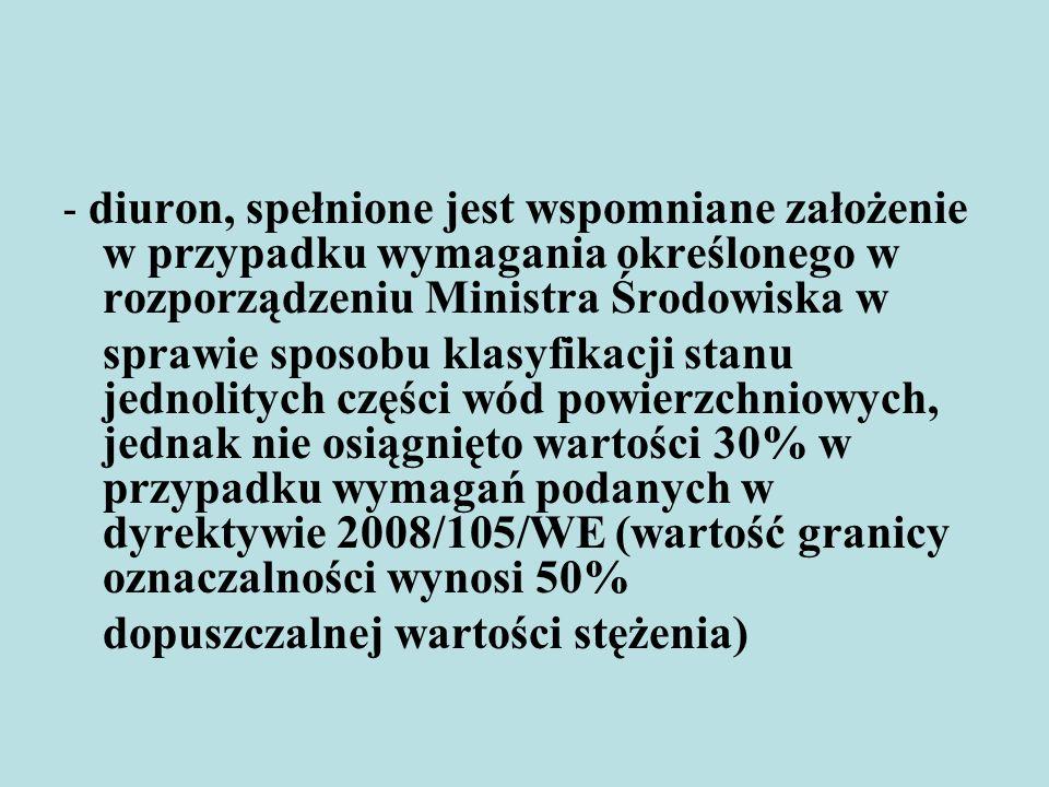 dopuszczalnej wartości stężenia)