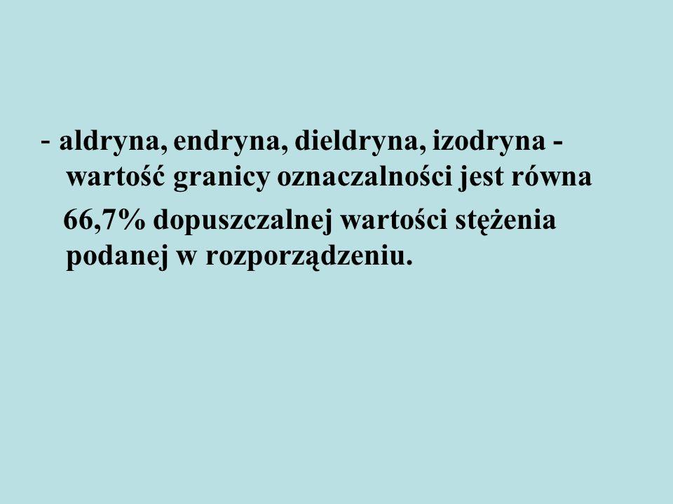 - aldryna, endryna, dieldryna, izodryna - wartość granicy oznaczalności jest równa