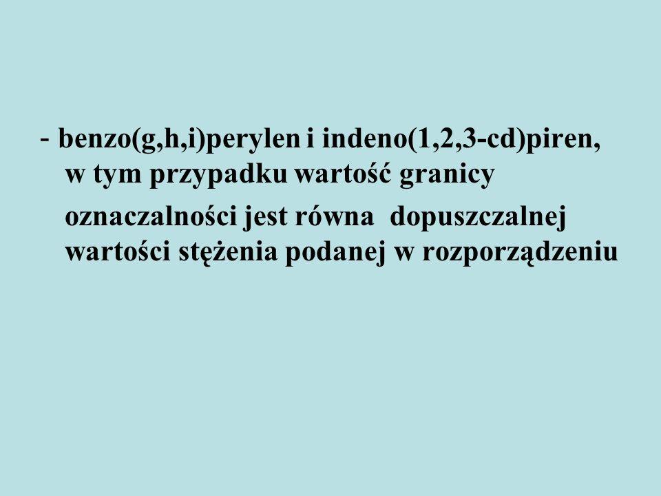 - benzo(g,h,i)perylen i indeno(1,2,3-cd)piren, w tym przypadku wartość granicy