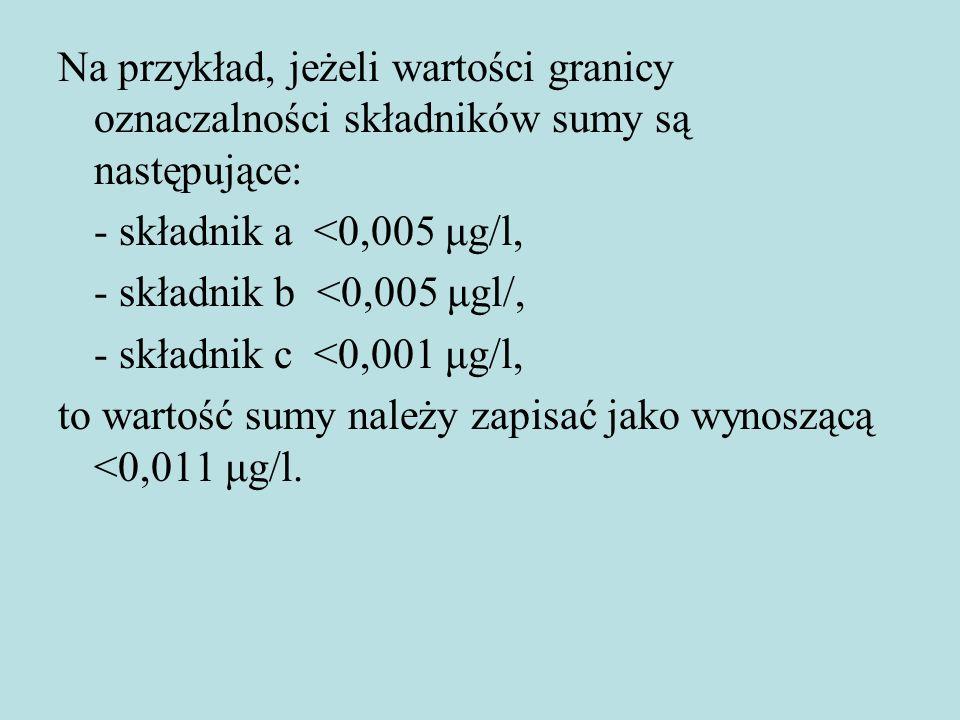 Na przykład, jeżeli wartości granicy oznaczalności składników sumy są następujące: