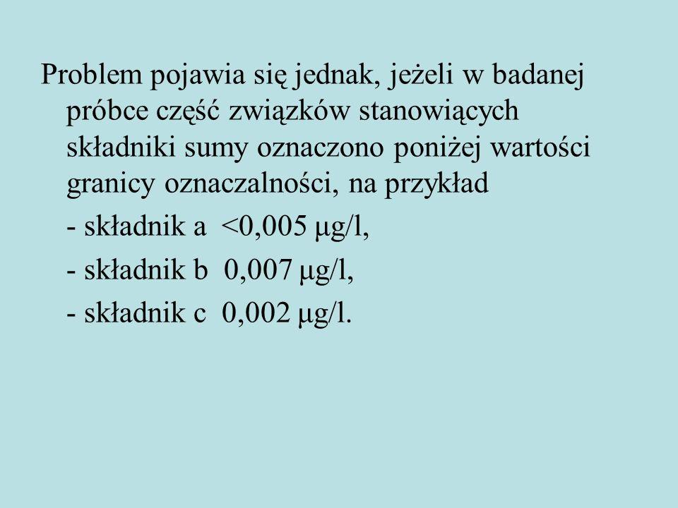 Problem pojawia się jednak, jeżeli w badanej próbce część związków stanowiących składniki sumy oznaczono poniżej wartości granicy oznaczalności, na przykład