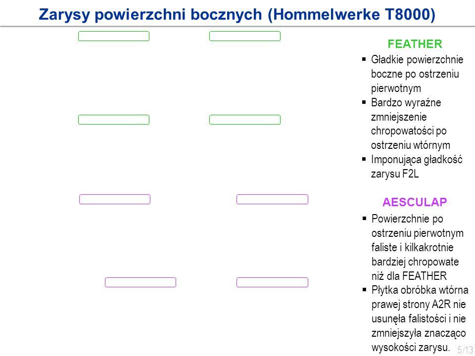 Zarysy powierzchni bocznych (Hommelwerke T8000)
