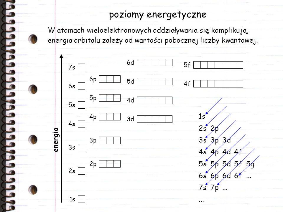 poziomy energetyczneW atomach wieloelektronowych oddziaływania się komplikują, energia orbitalu zależy od wartości pobocznej liczby kwantowej.