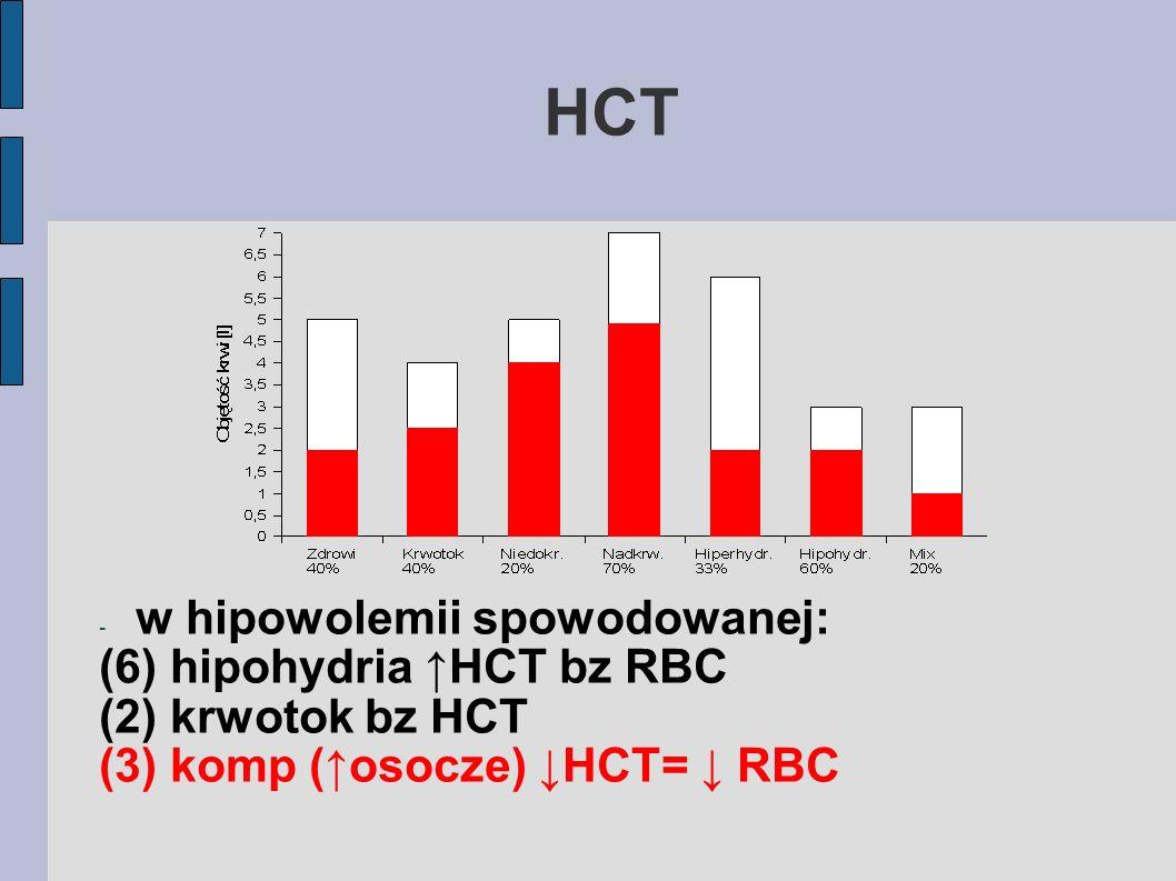 HCT w hipowolemii spowodowanej: (6) hipohydria ↑HCT bz RBC