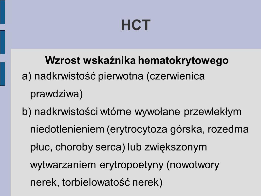 Wzrost wskaźnika hematokrytowego
