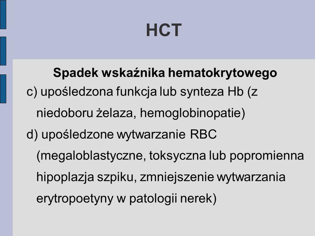 Spadek wskaźnika hematokrytowego
