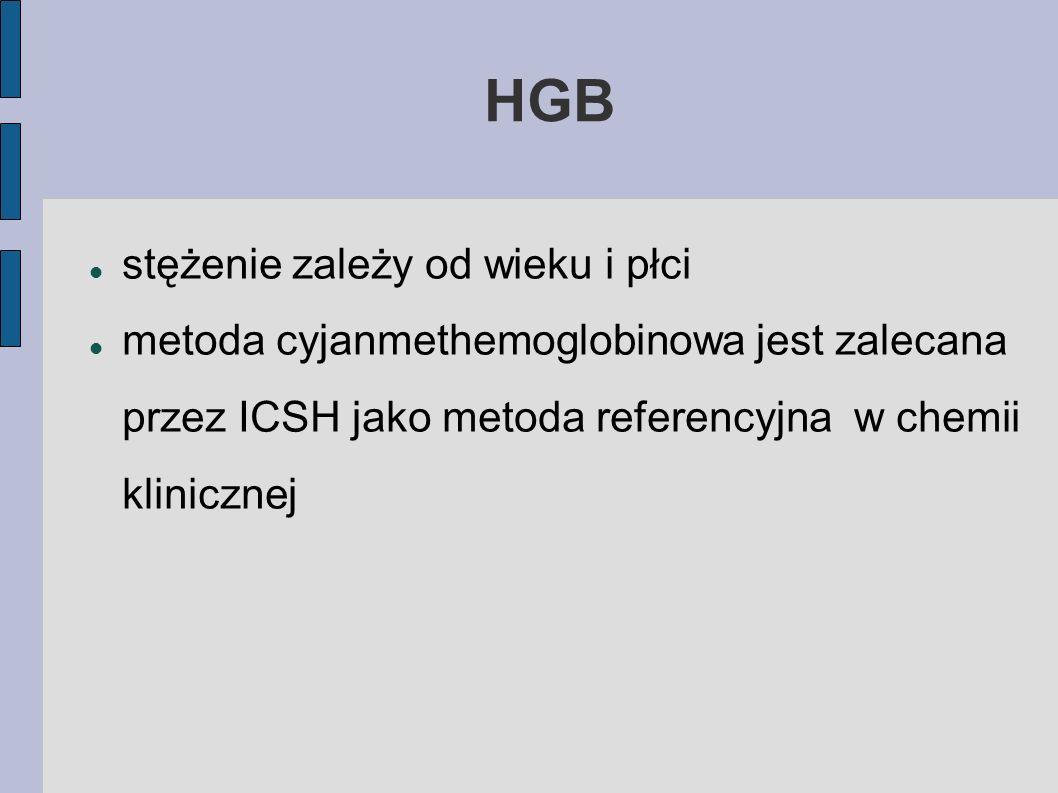 HGB stężenie zależy od wieku i płci