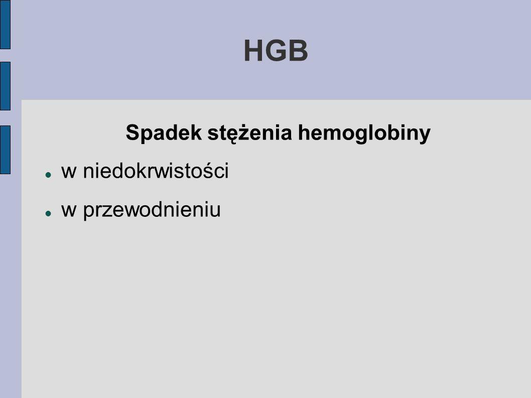 Spadek stężenia hemoglobiny