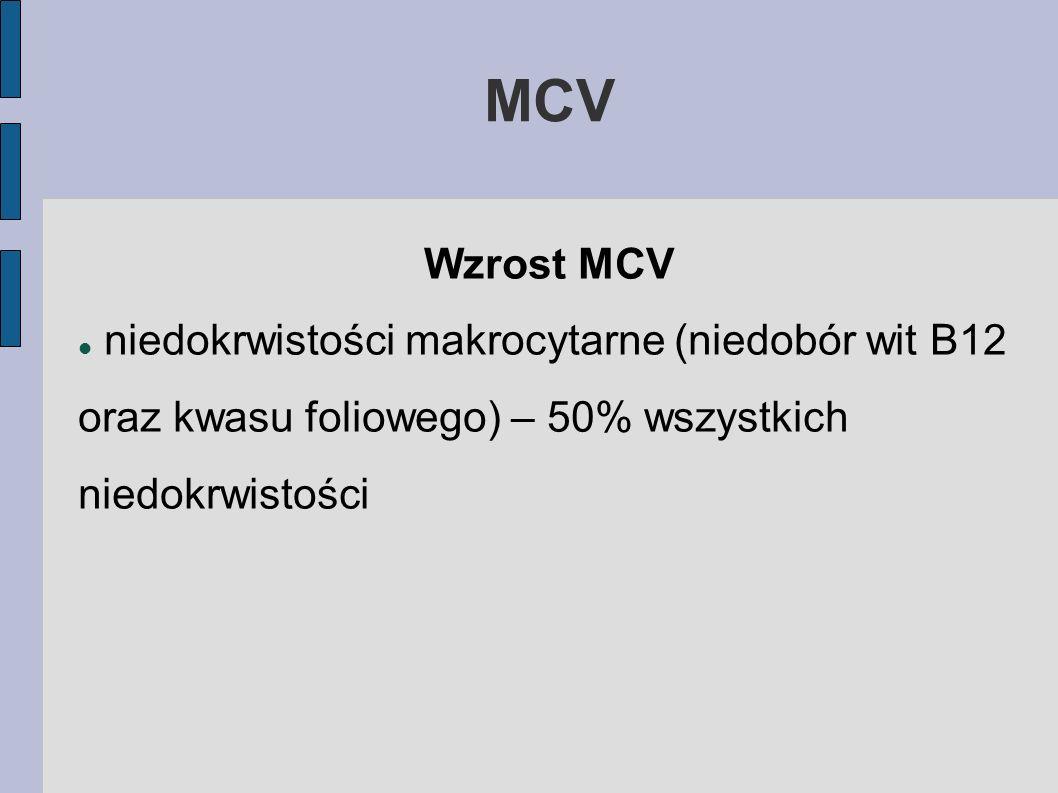 MCVWzrost MCV.