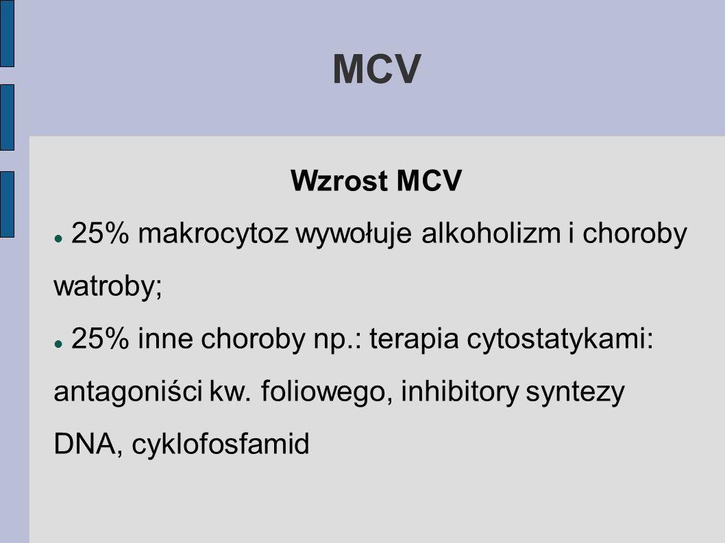 MCV Wzrost MCV 25% makrocytoz wywołuje alkoholizm i choroby watroby;