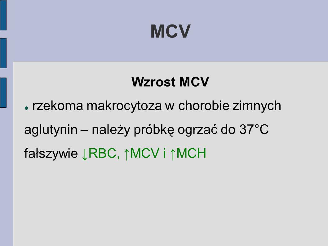 MCV Wzrost MCV.