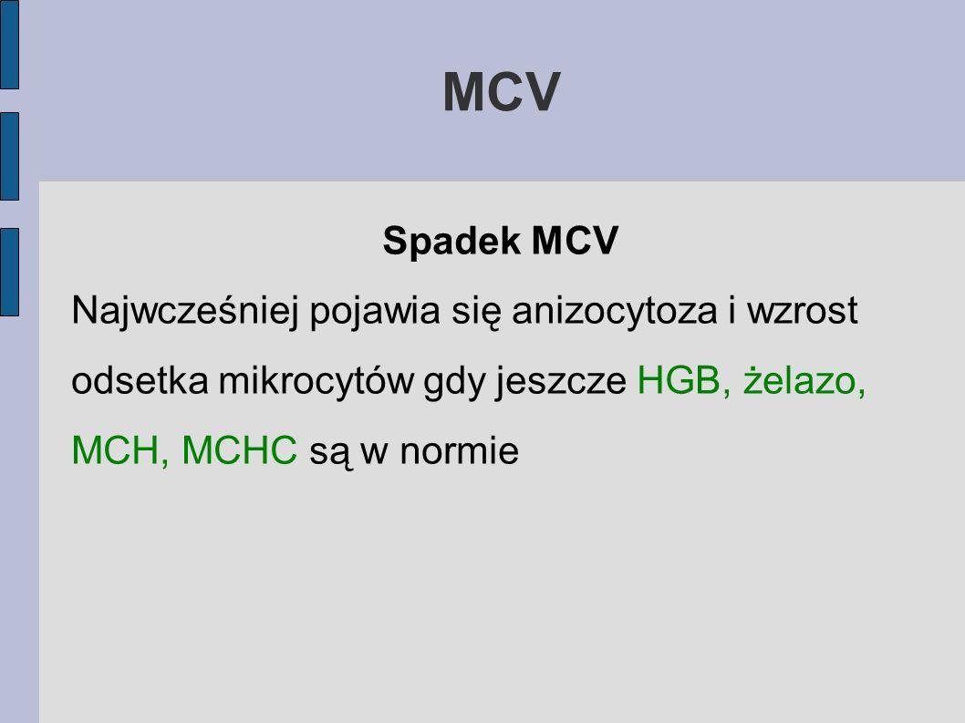MCV Spadek MCV.