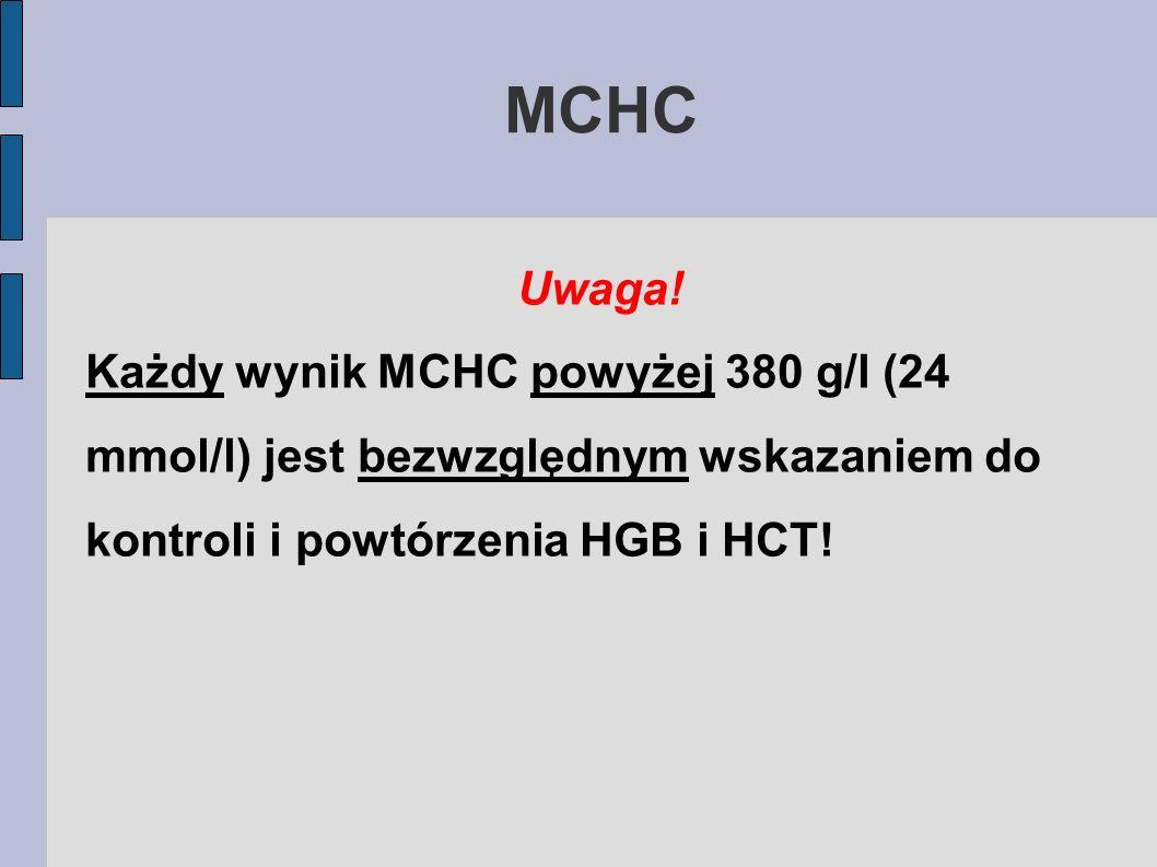 MCHC Uwaga.