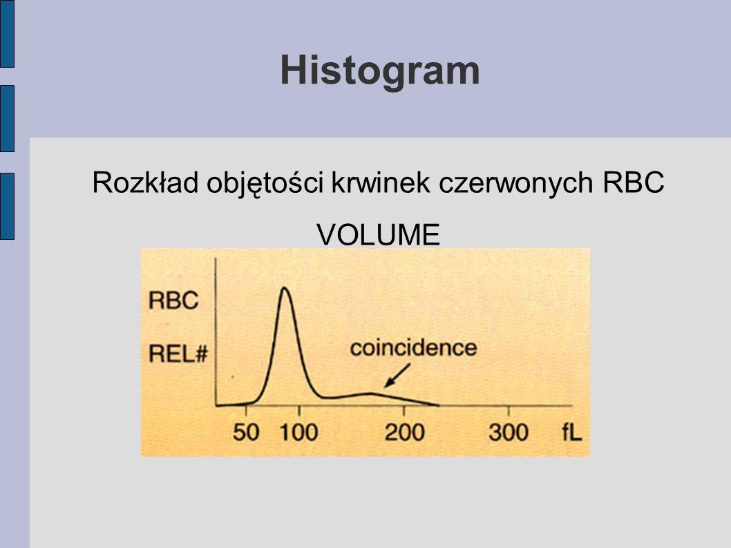 Rozkład objętości krwinek czerwonych RBC VOLUME