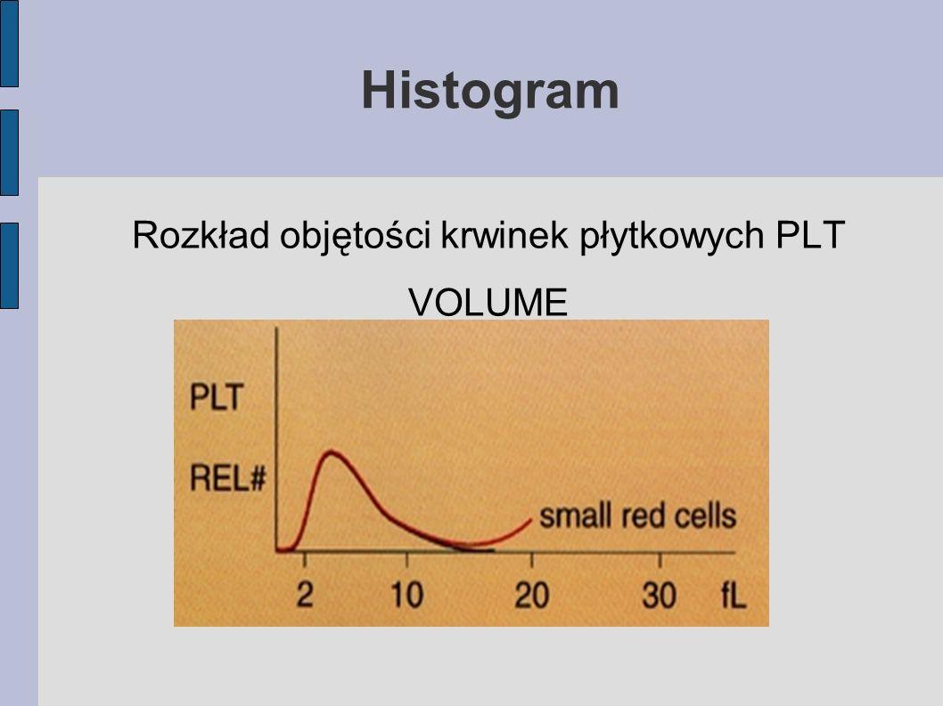 Rozkład objętości krwinek płytkowych PLT VOLUME