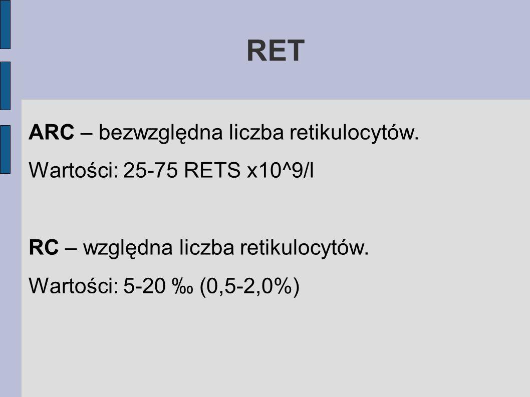 RET ARC – bezwzględna liczba retikulocytów.