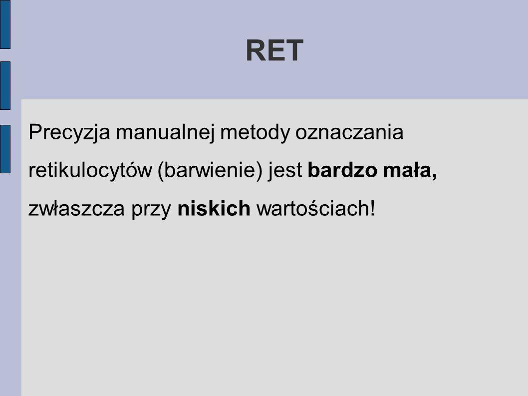 RETPrecyzja manualnej metody oznaczania retikulocytów (barwienie) jest bardzo mała, zwłaszcza przy niskich wartościach!