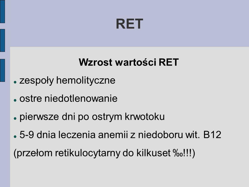 RET Wzrost wartości RET zespoły hemolityczne ostre niedotlenowanie