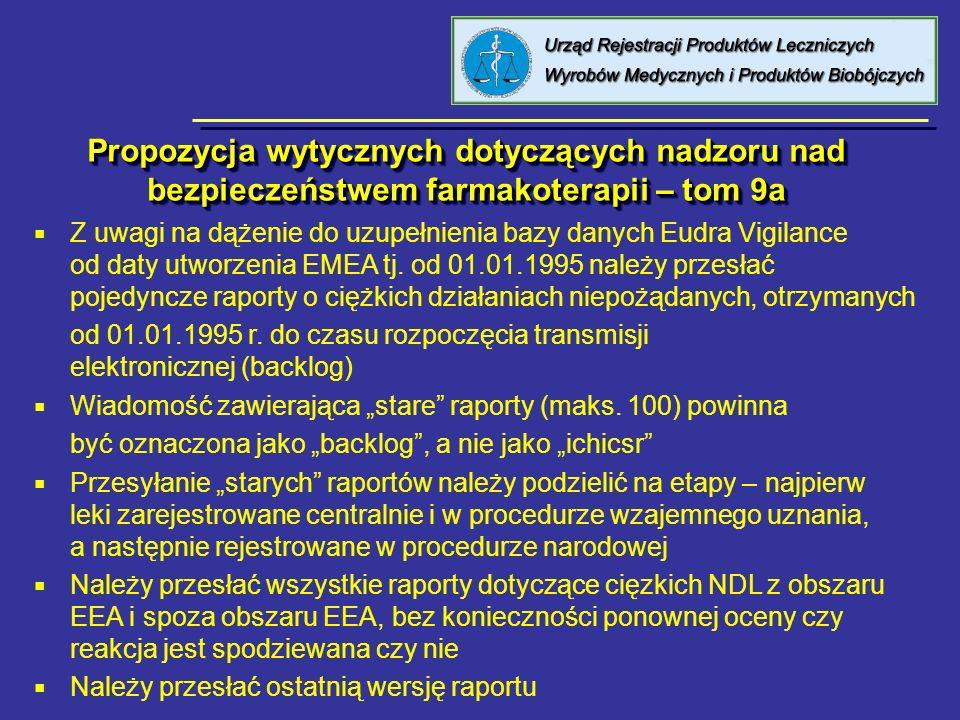 Propozycja wytycznych dotyczących nadzoru nad bezpieczeństwem farmakoterapii – tom 9a