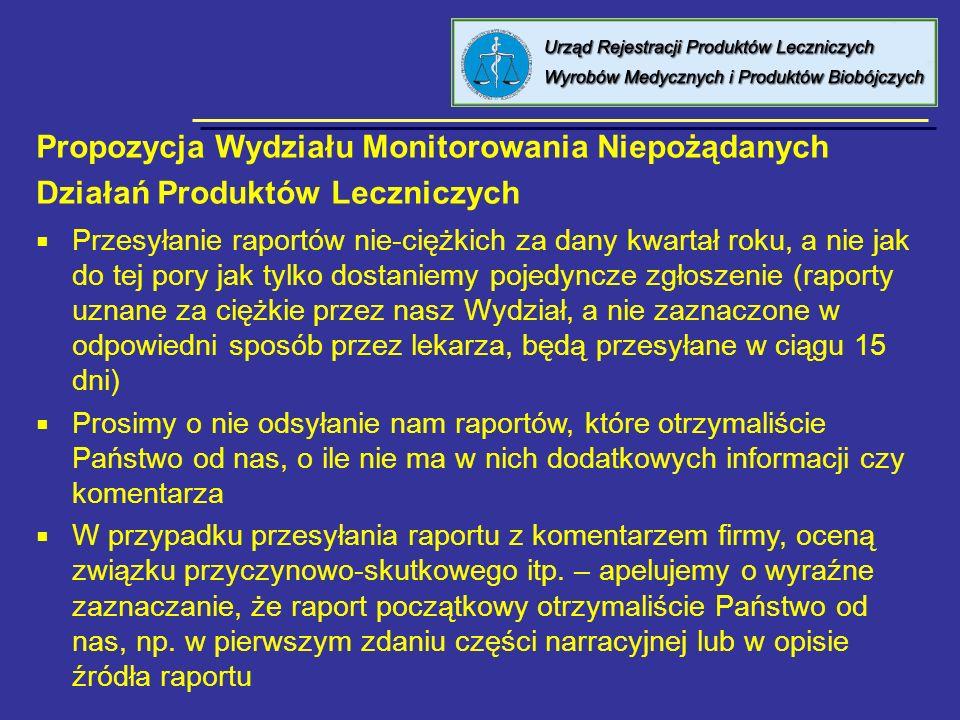 Propozycja Wydziału Monitorowania Niepożądanych
