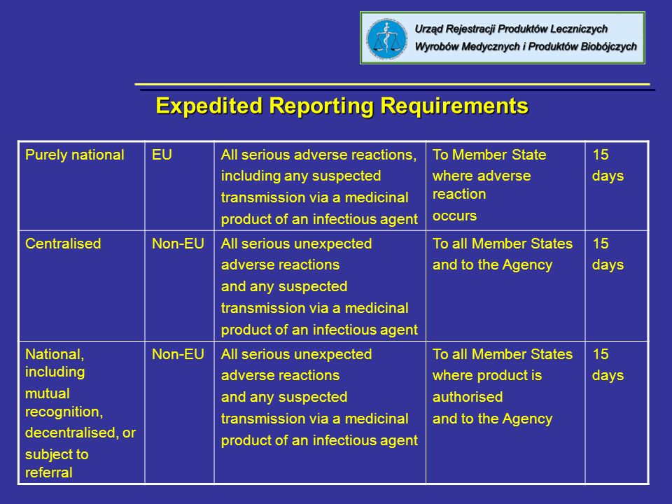 Expedited Reporting Requirements
