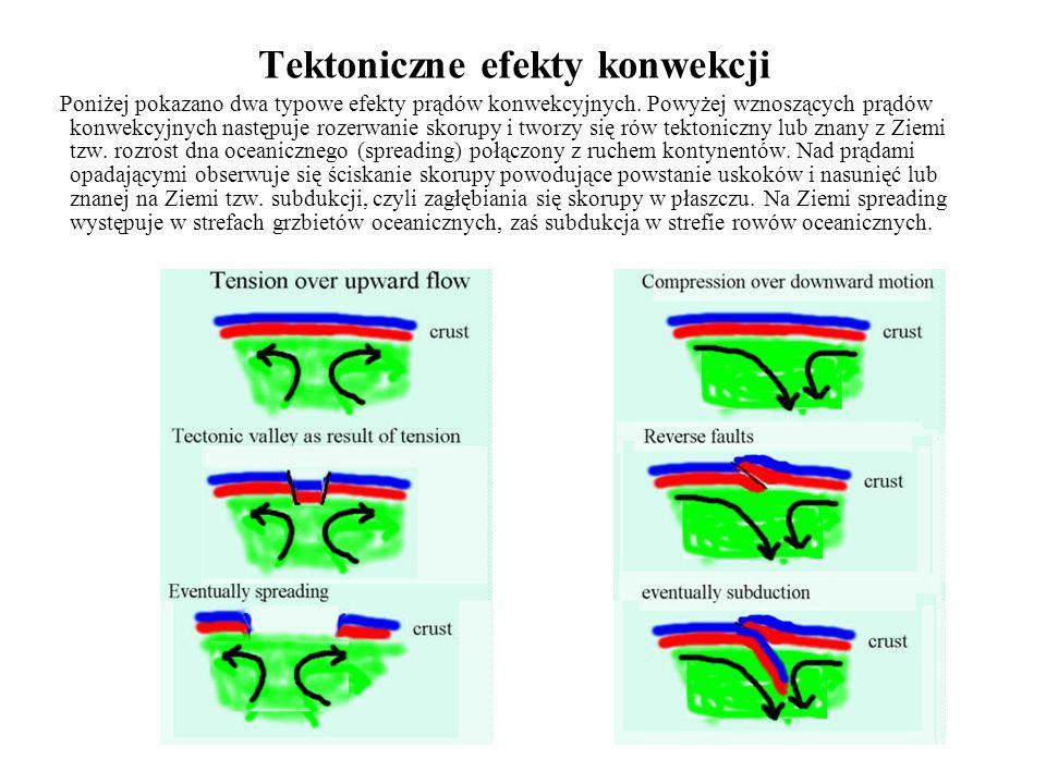 Tektoniczne efekty konwekcji
