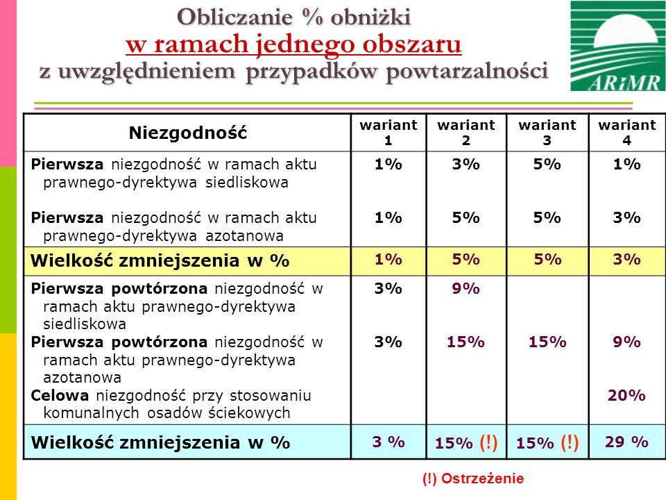 Obliczanie % obniżki w ramach jednego obszaru z uwzględnieniem przypadków powtarzalności