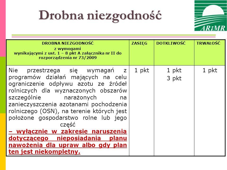 Drobna niezgodność DROBNA NIEZGODNOŚĆ. z wymogami wynikającymi z ust. 1 – 8 pkt A załącznika nr II do rozporządzenia nr 73/2009.