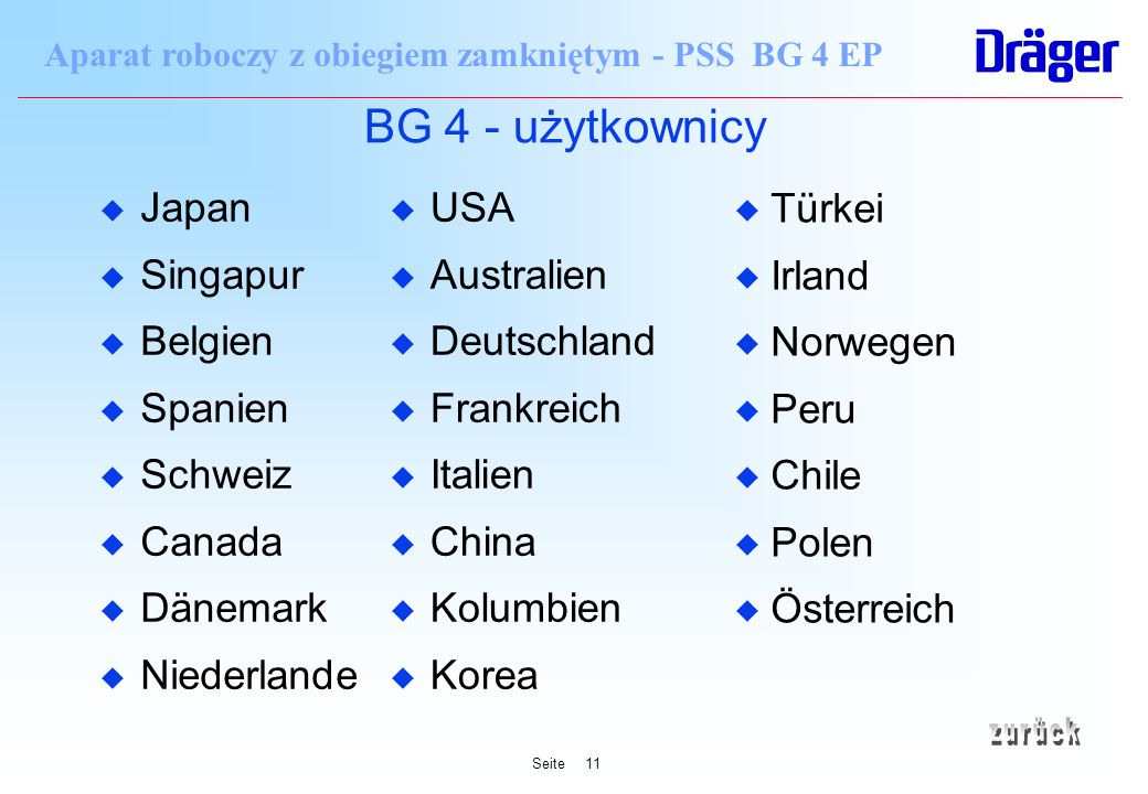 zurück BG 4 - użytkownicy Japan Singapur Belgien Spanien Schweiz