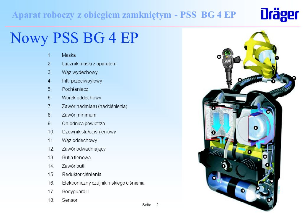 Nowy PSS BG 4 EP Maska Łącznik maski z aparatem Wąż wydechowy