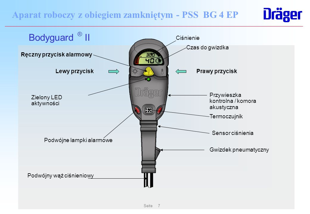 Bodyguard ® II Ciśnienie Czas do gwizdka Ręczny przycisk alarmowy